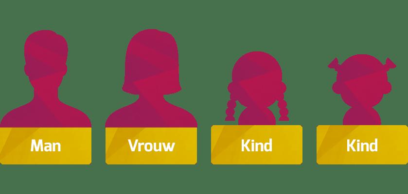 jan modaal gezin in nederland 2020