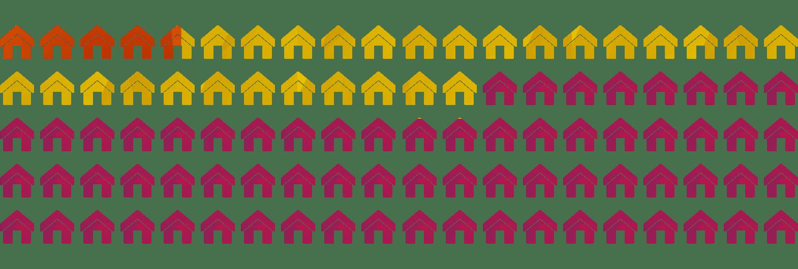 jan modaal huizenmarkt
